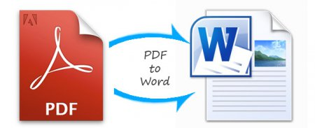 Tipard PDF to Word Converter 3.1.6
